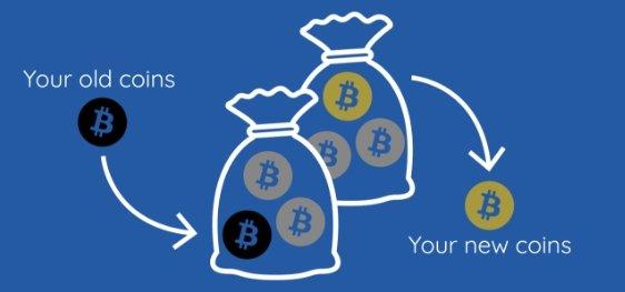 Bitcoin mixer example