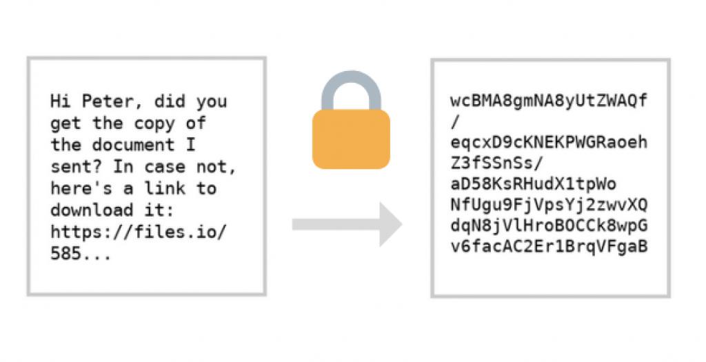encryption with public key