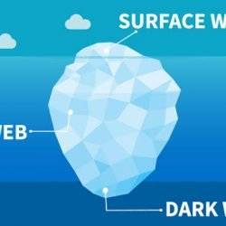 Dark web vs surface web
