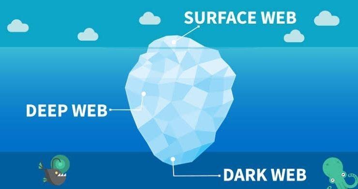 Dark web vs surface web